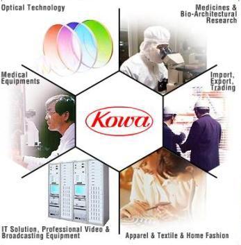 Kowa KK summary of activities